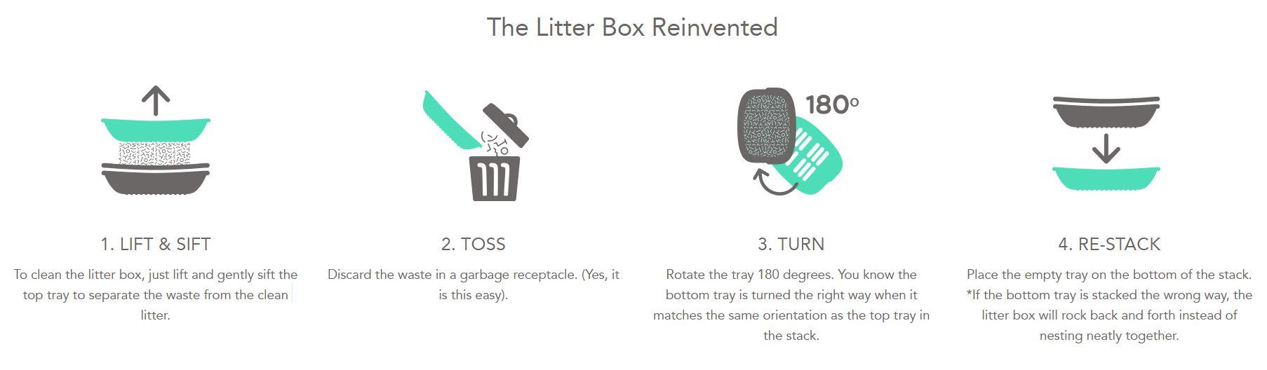 litter-box-reinvented